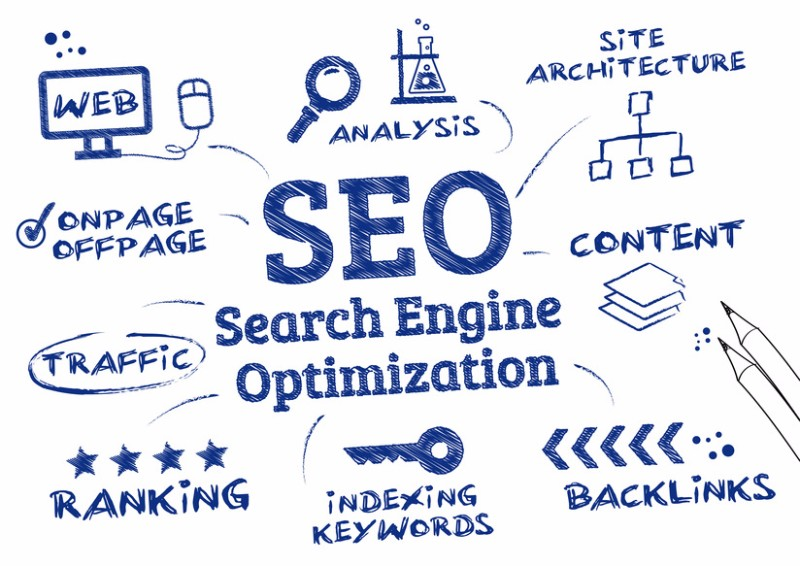 SEO Types – Semalt Tells You Everything You Should Know